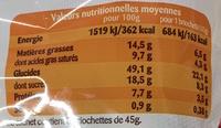 8 Briochettes aux petits carrés de Chocolat - Valori nutrizionali - fr