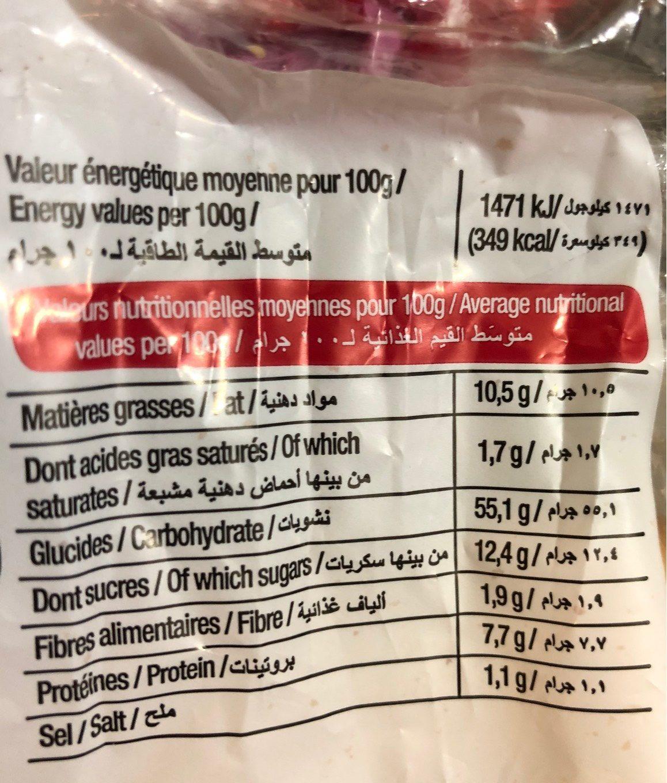Pains au lait - Valori nutrizionali - fr