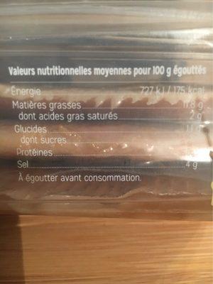 Filets de harengs fumés à l'huile - Informations nutritionnelles - fr