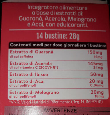 Energia & metabolismo - Voedingswaarden - it