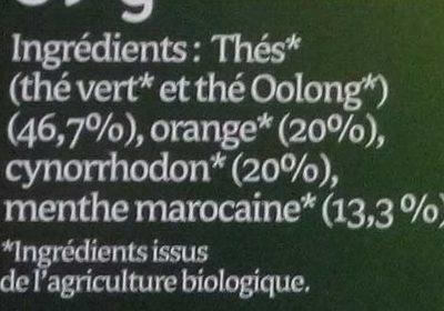 Thé Minceur BiOrigin - Ingredients