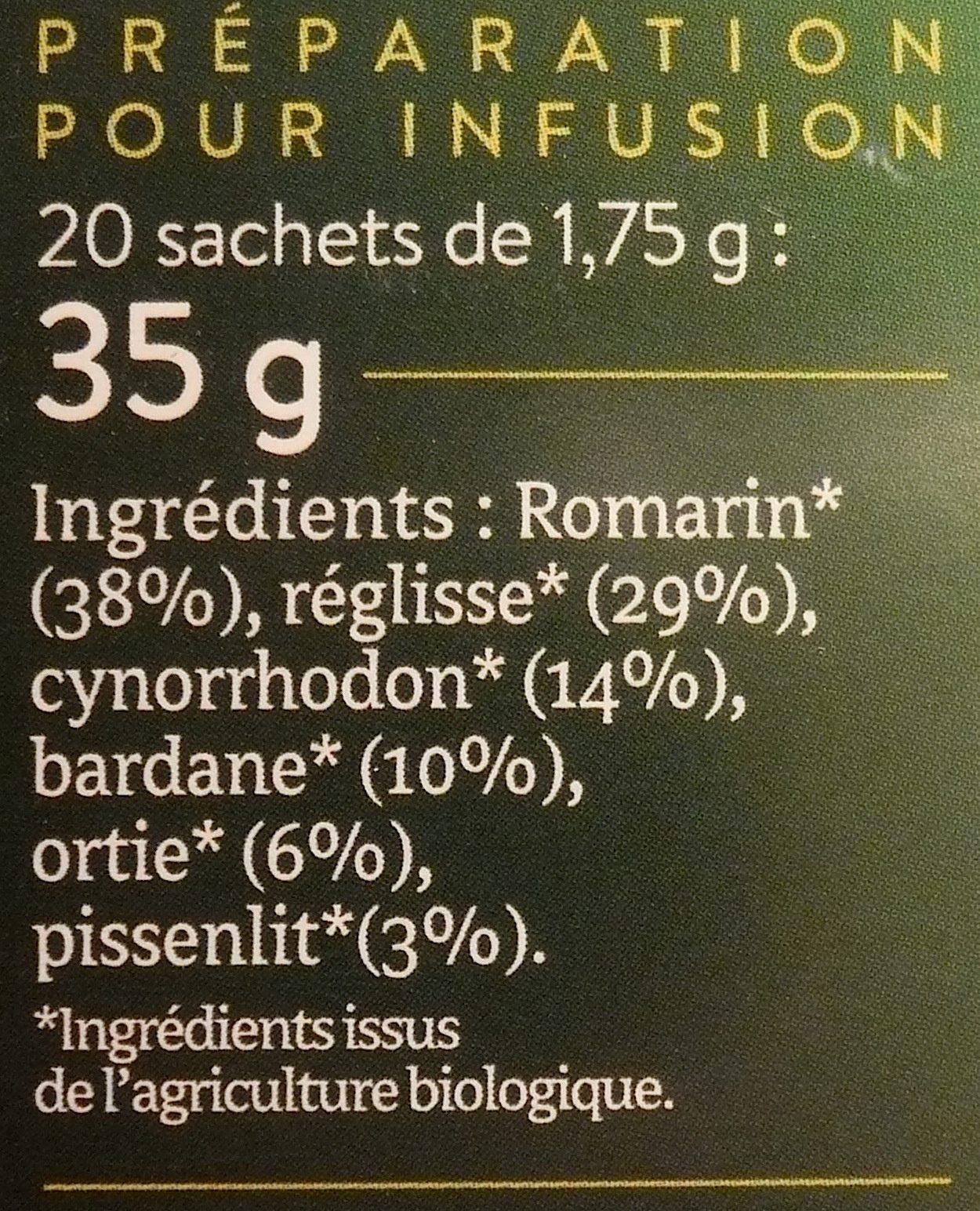 Infusion Détox - Ingrédients