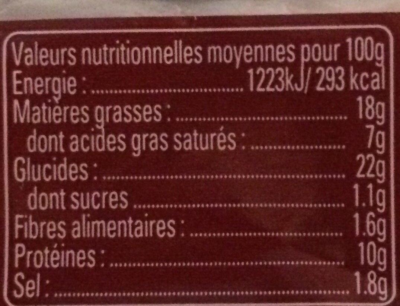 Mini Pâté en Croûte - Informations nutritionnelles - fr