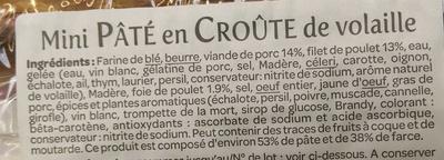 Mini Pâté en Croûte de volaille - Ingrédients - fr