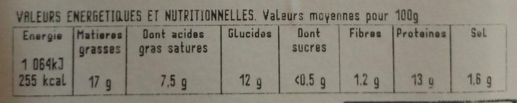 3 Tranches de Pâté en Croûte Bressan - Informations nutritionnelles - fr