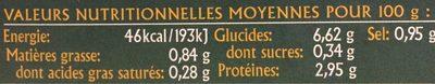 Bouillabaisse aux Épices - Informations nutritionnelles - fr