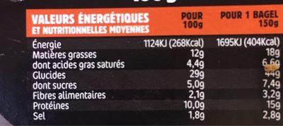 Sapresti traiteur, Bagel poulet cheddar micro ondable, 150 gr - Informations nutritionnelles - fr