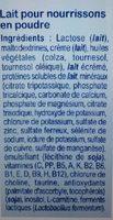 Milumel 1 - Ingredients