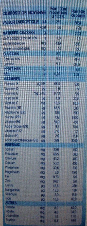 Milumel 1 - Informations nutritionnelles - fr