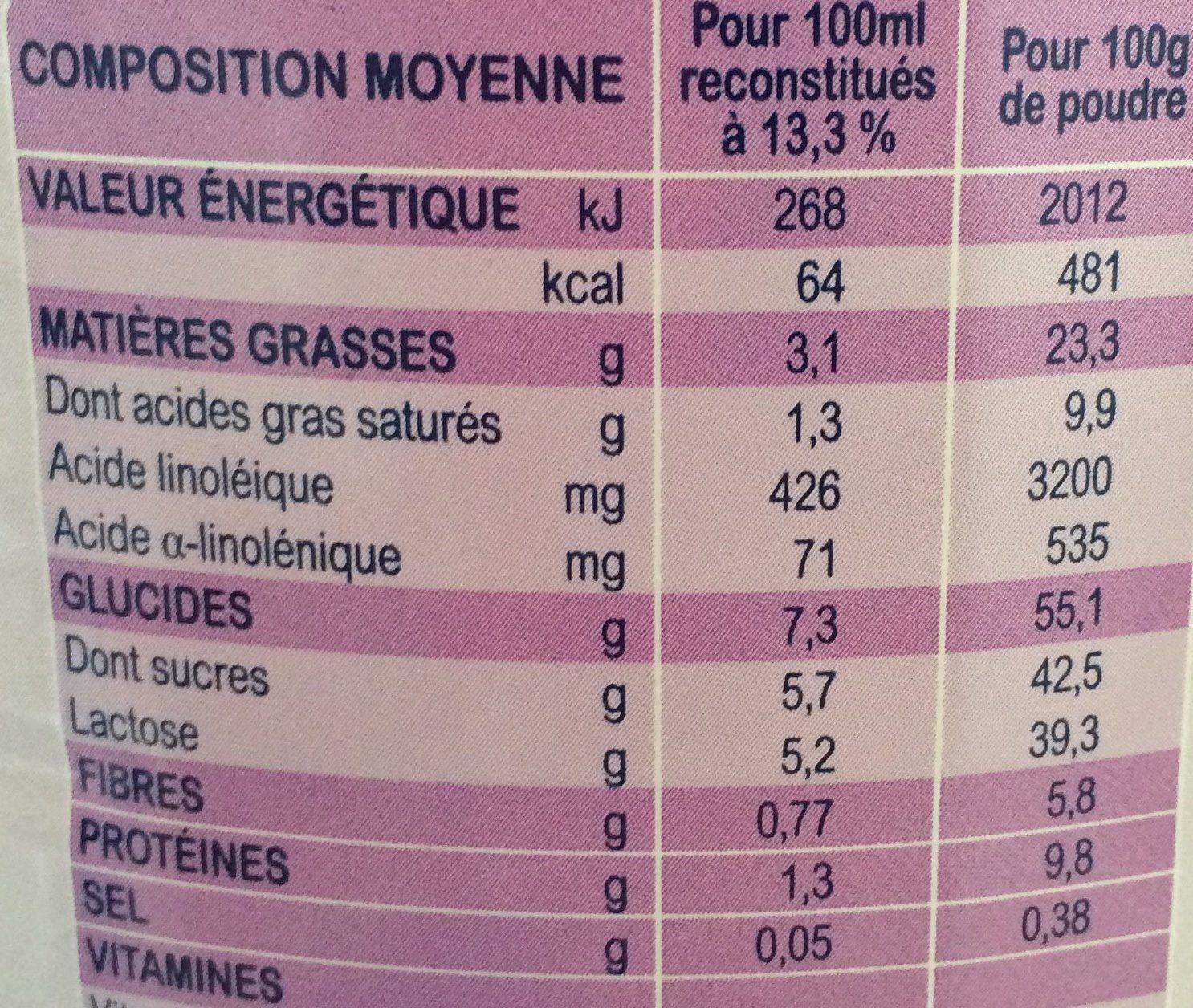 Milumel Relais 1 - Informations nutritionnelles
