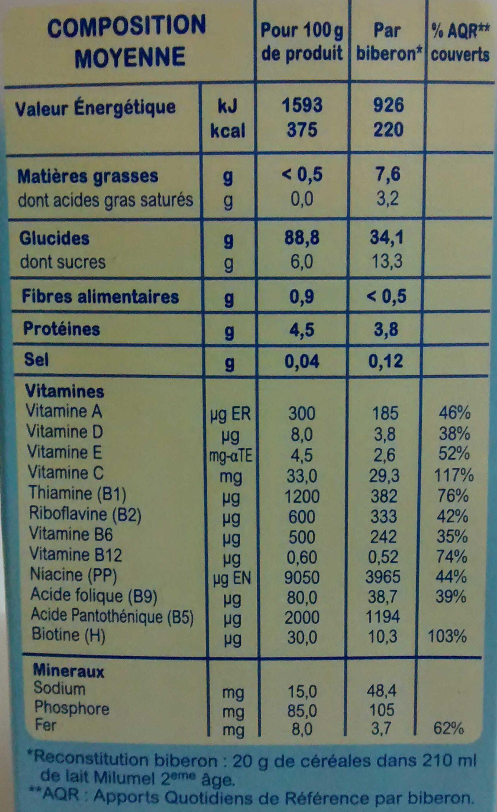 Mes 1ères Céréales Vanille Naturelle - Informations nutritionnelles - fr