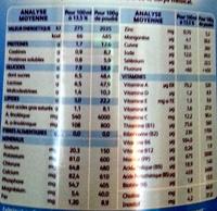 Milumel Croissance Maxi Format - Informations nutritionnelles - fr