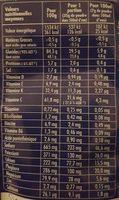 Boisson ENERGIE saveur FRAISE - Informations nutritionnelles - fr