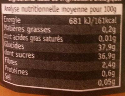 vitabio pêche - Informations nutritionnelles - fr