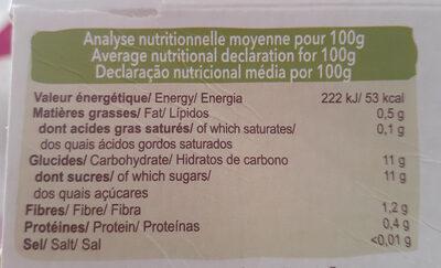 Compote - Valori nutrizionali - fr