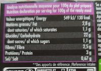 Curry de légumes au lait de coco bio - Chef - Voedigswaarden