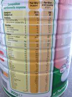 LAIT NOURISSON LUNEA N 1 0-6 MOIS - Informations nutritionnelles - fr