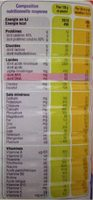 Babybio optima lait nourrissant - Nutrition facts