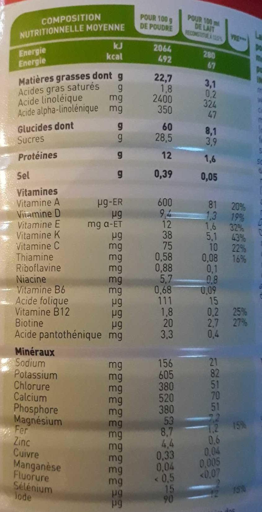 Croissance 3 Dès 10 mois - Nutrition facts - fr