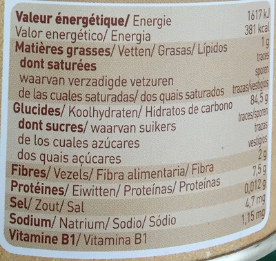 Chargement… - Valori nutrizionali