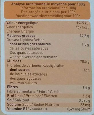 Petits boudoirs - Nutrition facts