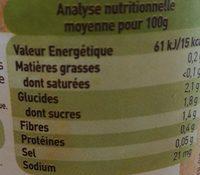 Carotte des Landes - Informations nutritionnelles - fr