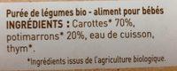 130G Petit Pot Bebe Potimarron-carotte - Ingrédients - fr