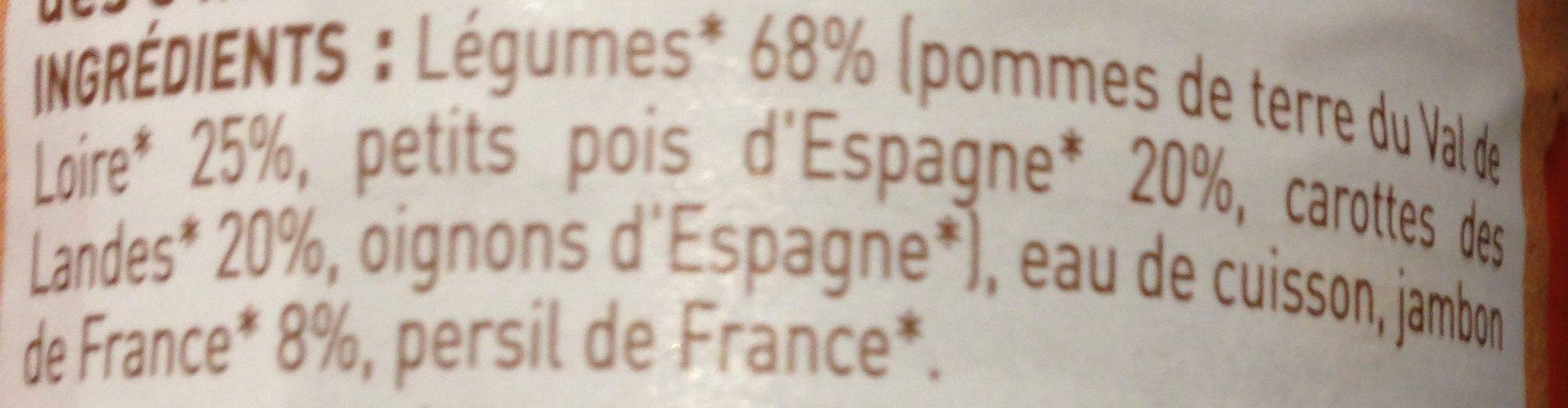 Pomme de terre petits pois jambon de france - Ingredients