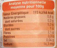 Pomme de terre petits pois jambon de france - Nutrition facts - fr