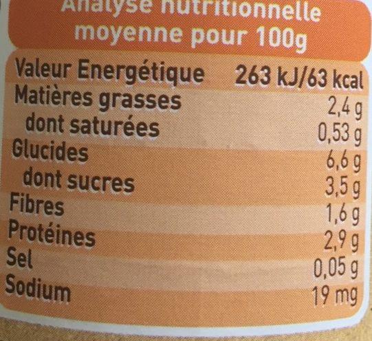 Maïs doux Poulet fermier - Nutrition facts