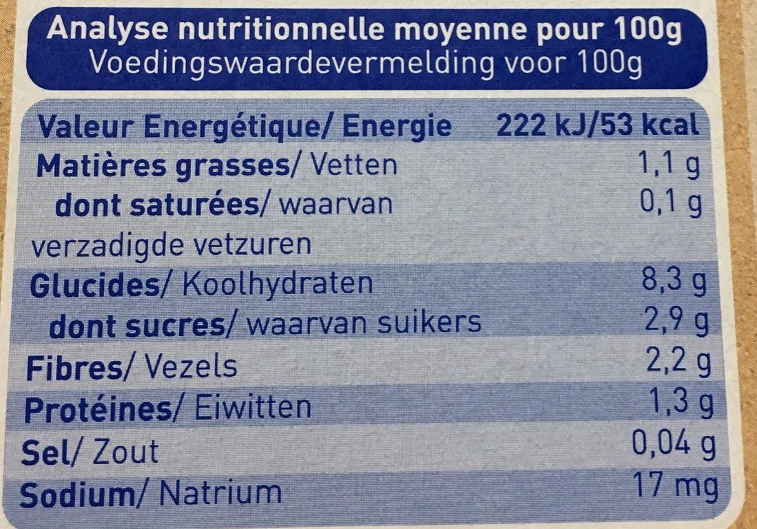 Carotte des Landes, Patate Douce et Blé - Informations nutritionnelles - fr