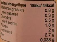 Légumes Canard fermier de France - Nutrition facts