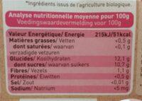 Compote Pomme Verveine - Informations nutritionnelles - fr