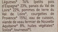 Pots Petits Pois Panais Courgette Veau - Ingrediënten - fr