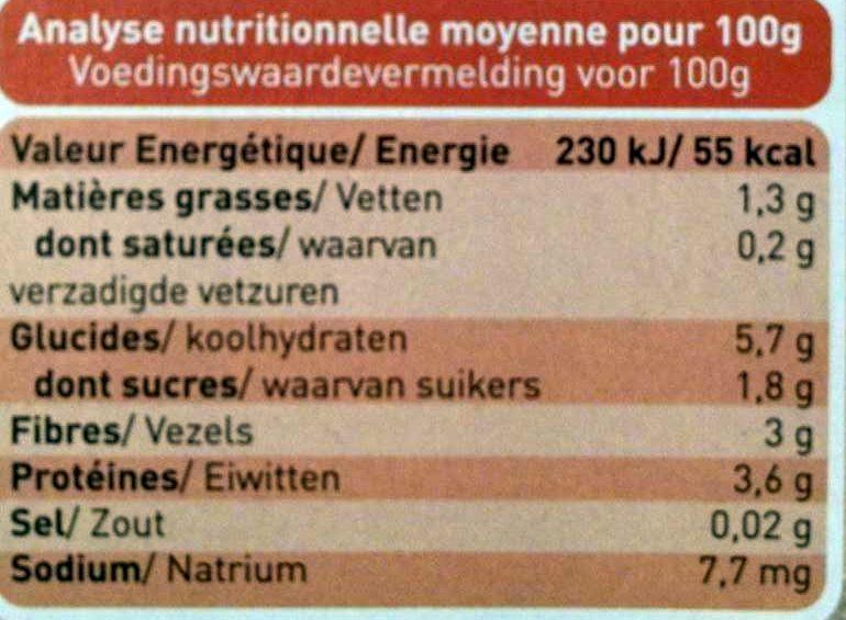 Pots Petits Pois Panais Courgette Veau - Voedingswaarden - fr