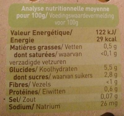 Carottes des Landes potimarron - Informations nutritionnelles - fr