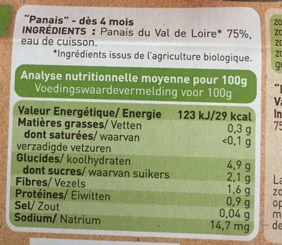 Panais - Voedingswaarden - fr