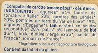 Légumes Pâtes - Ingredients