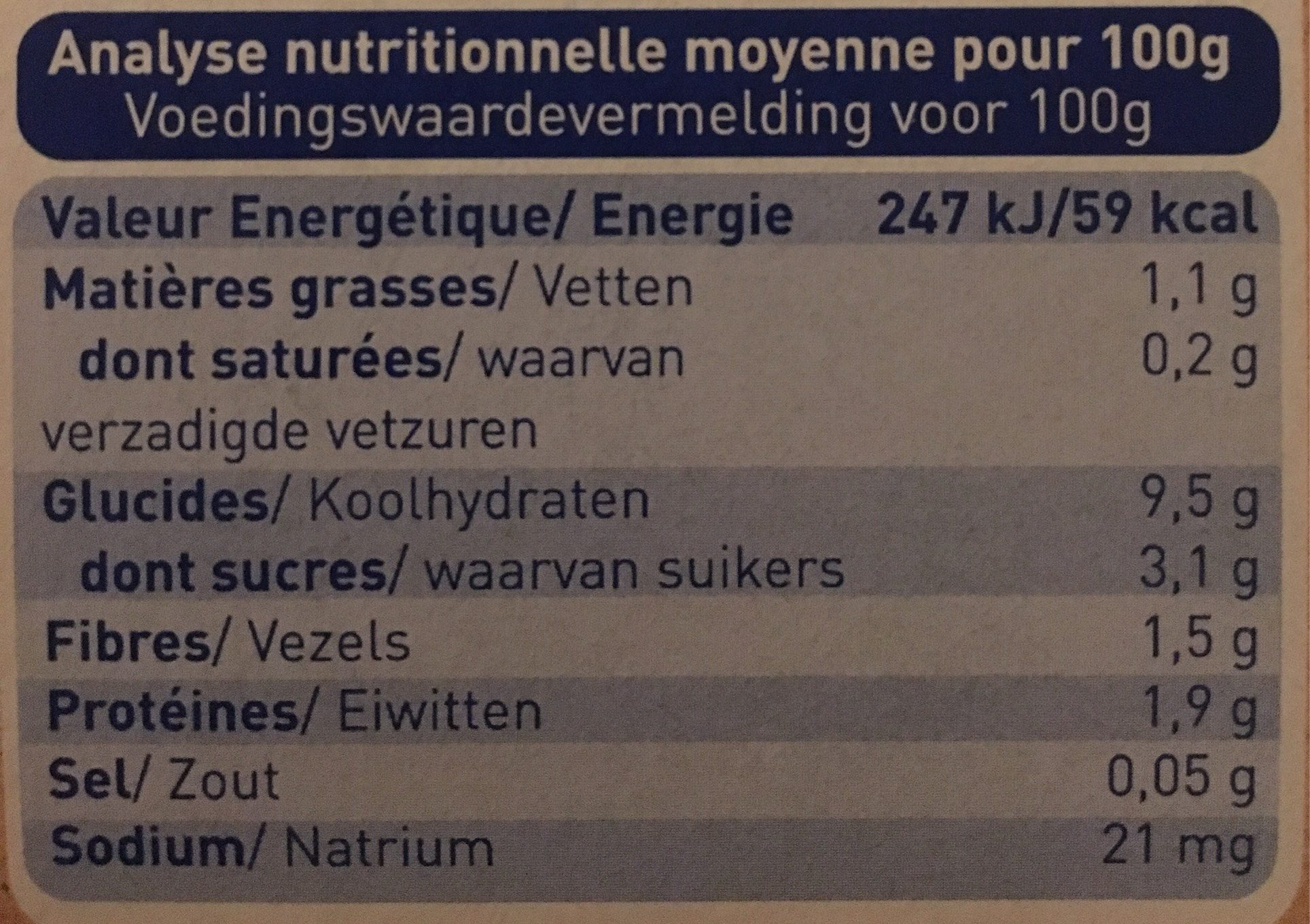 Légumes Pâtes - Nutrition facts
