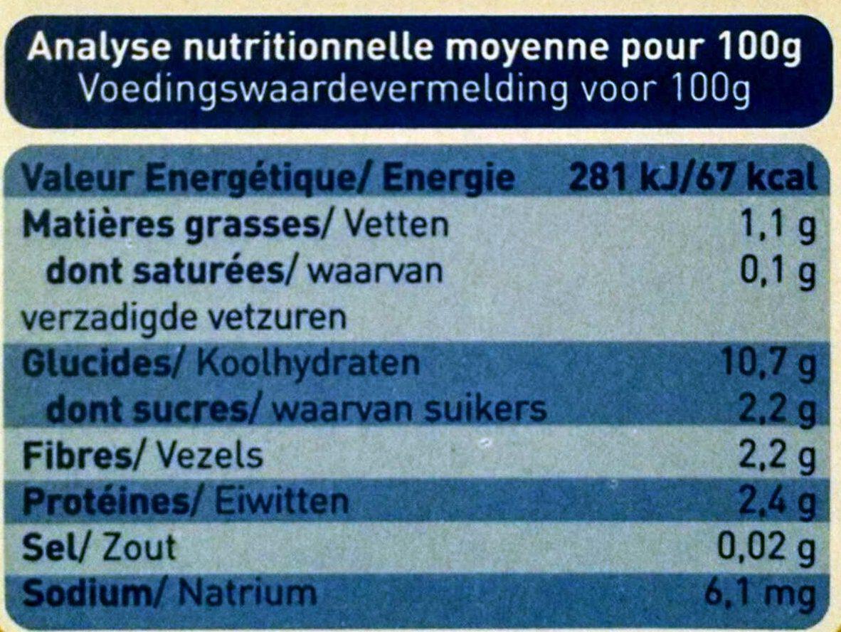 Petits pois, maïs et riz, dès 6 mois, certifié AB - Voedingswaarden - fr