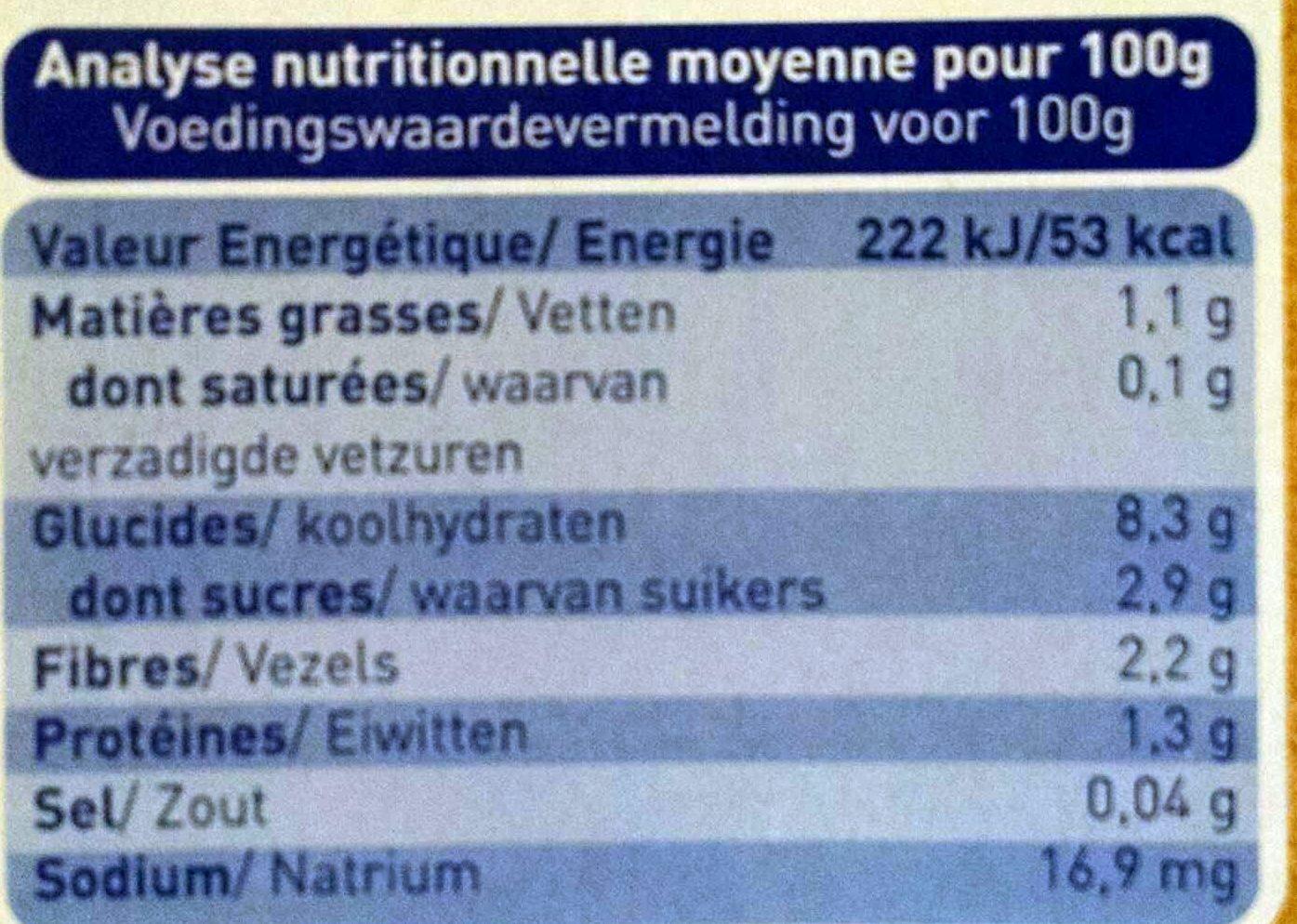 Blé et légumes variés, dès 6 mois, certifié AB - Voedingswaarden - fr