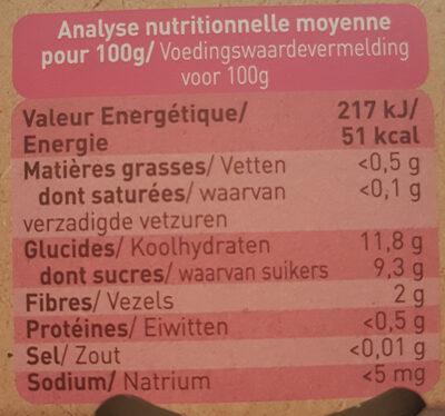 Pomme d Aquitaine - Voedingswaarden - fr