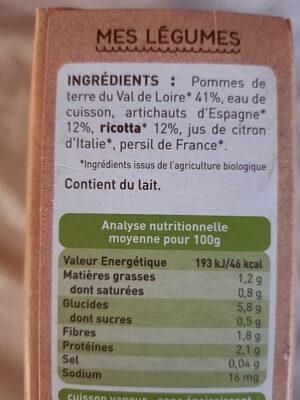 Régal de Pomme de Terre du Val de Loire, Artichaut, Ricotta - Ingredients