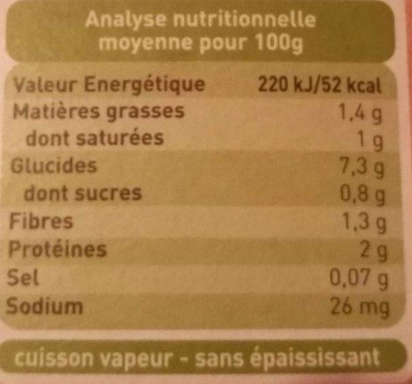 Régal de Pomme de Terre du Val de Loire, Artichaut, Ricotta - Nutrition facts