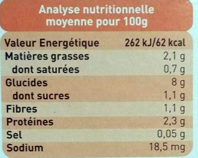 Mijoté de légumes, dinde et riz 8 mois - Voedingswaarden - fr