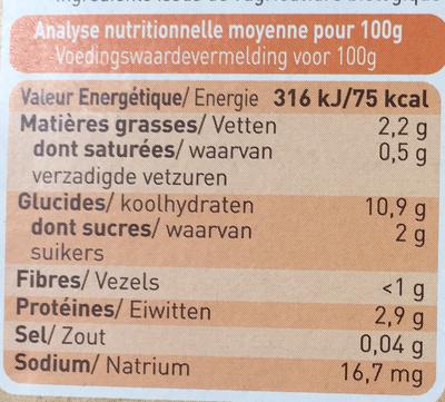 Légumes à la basquaise & poulet fermier - Voedigswaarden