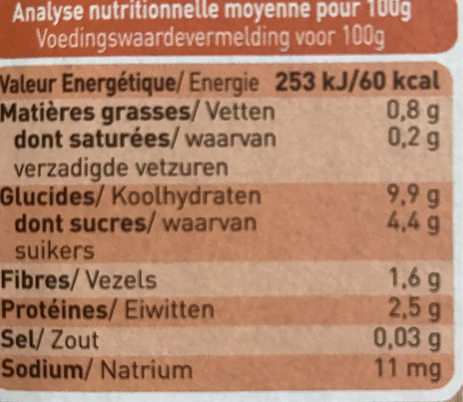 Menu Patate Douce Pintade Pruneaux - Nutrition facts