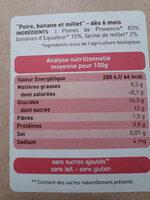 Gourde Poire, Banane, Millet - Informations nutritionnelles