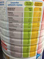 Lait de suite en poudre, dès 6 mois - Primea - Informations nutritionnelles - fr