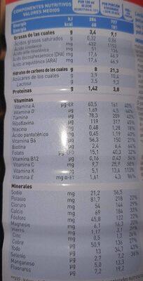 Primea crecimiento - Información nutricional - es